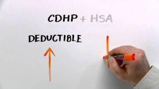 1-CDHP-HSA Defined