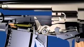 How Gun Works How AK 47 Works Animated Video