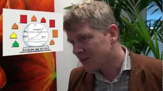 De methode Taskforce CO2-reductie