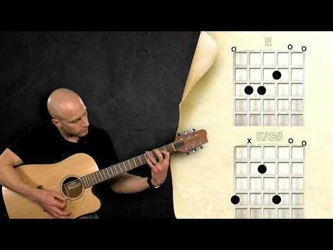 Modern Worship Guitar: The Basic Role Of The Acoustic, Part 1 Mp3