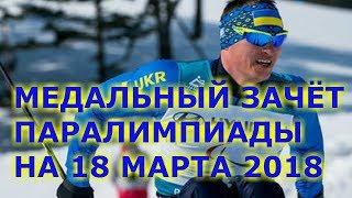 Медальный зачет Паралимпиады 2018 Итоговая таблица на 18.03.2018