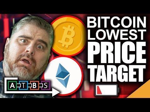 Bitcoin ekonominiai laikai