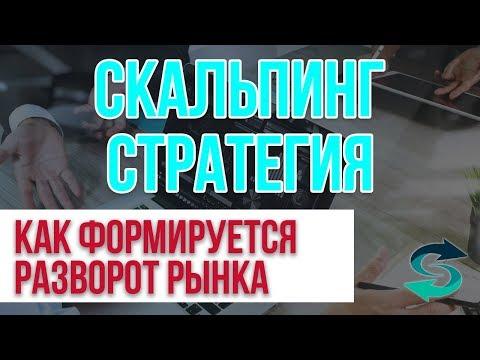 Форекс брокеры с бесплатными vps