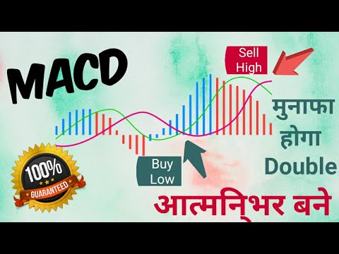 Geriausia dvejetainių opcionų prekybos platforma indijoje