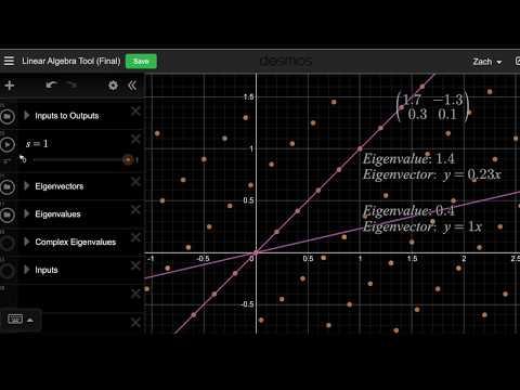 I made a (free) linear algebra tool | What I use to make my videos