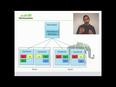 Hadoop Distributed File System (HDFS) Introduction