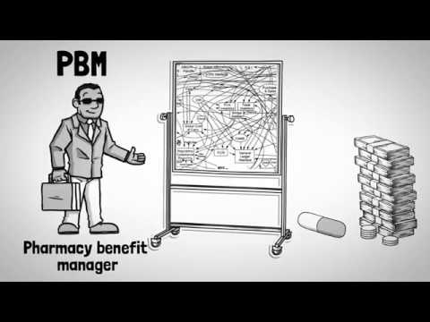 Video PRI Pharmacy Benefits Manager Explained