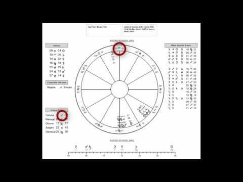 Астрология обучение в москве левин