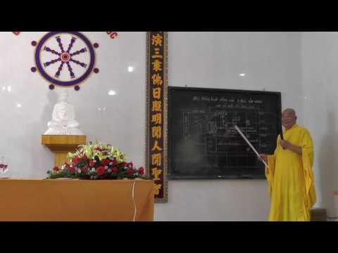 [TTM] - HT Nhật Quang - Kỳ 3-2017 : Hệ thống 8 thức tâm vương, ngũ uẩn