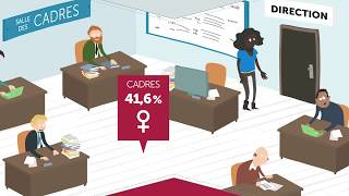 Pourquoi y a-t-il des inégalités de salaires homme/femme ?