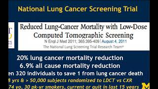 Lung Cancer Screening: The Who-What-When-Where-Why