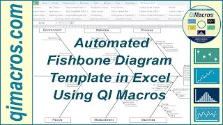 Fishbone Diagram Template (Automated) in Excel using QI Macros