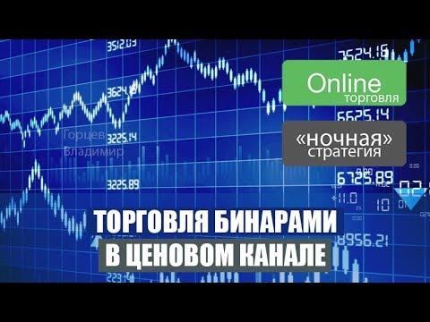 Процесс торговли бинарными опционами