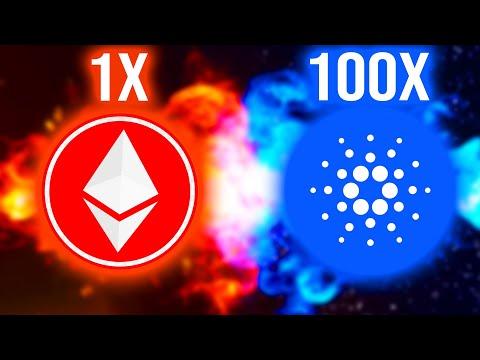 Geriausias bitcoin prekybos rodiklis