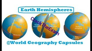 Circles on Earth & Hemispheres | World Geography Capsules for Civil Services