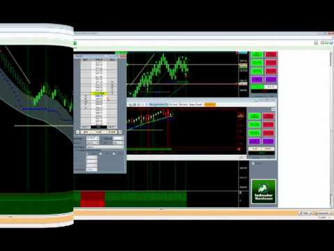 Become a Day Trader | DTS Day Trading Room Update | Learn to Day Trade