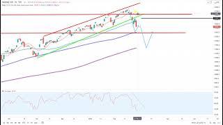 Wall Street – Ein guter Start…