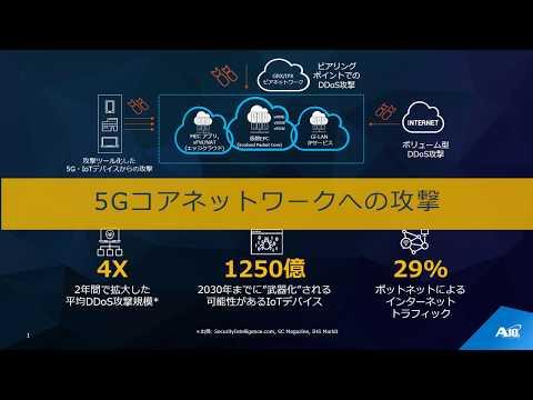 ローカル5G/IoT向け<br>セキュリティソリューション