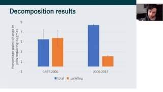 Presentation on: Unpacking Rising Degree Requirements in the British Labour Market