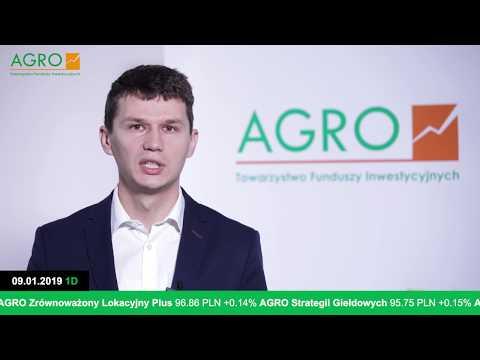 Komentarz rynkowy - Grudzień 2018