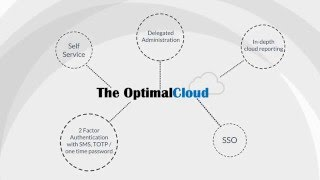 The OptimalCloud video