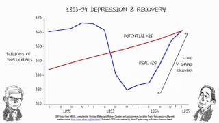 The Numbers Game with Russ Roberts -- The Economic Recovery (Part 1)