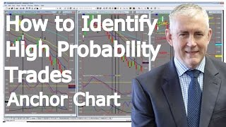How To Identify High Probability Trades -- Trading Using An Anchor Chart