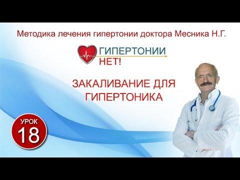 Мед.препараты при гипертонии