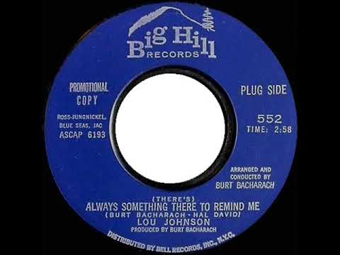 1st RECORDING OF: (There's) Always Something There To Remind Me - Lou Johnson (1964)