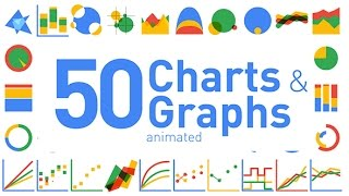 50 Animated Charts & Graphs | After Effects template