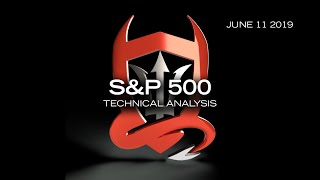 S&P 500 Technical Analysis (ES) : Wait for the tells to be told...  [06.11.2019]