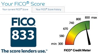 FICO 740+ is Not Just For Show   BeatTheBush