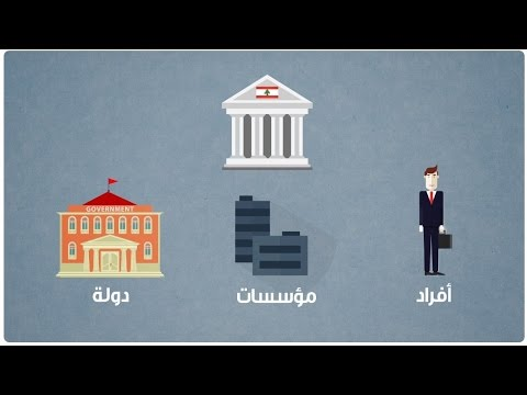Why are Banks so Important in the Lebanese economy?