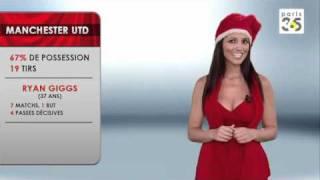 Raul Et Manchester United - L'appel Au Père Noêl !