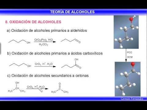 Que tal eu en el alcoholismo