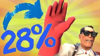 What Are The Chances  Of Getting A High Five In Team Fortress 2?