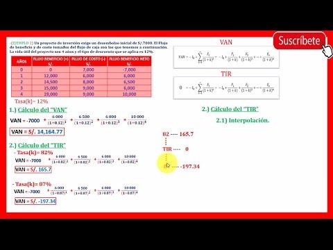 VAN Y TIR - Cálculo manualmente en un Proyecto de inversión (Ejercicio 2/2)
