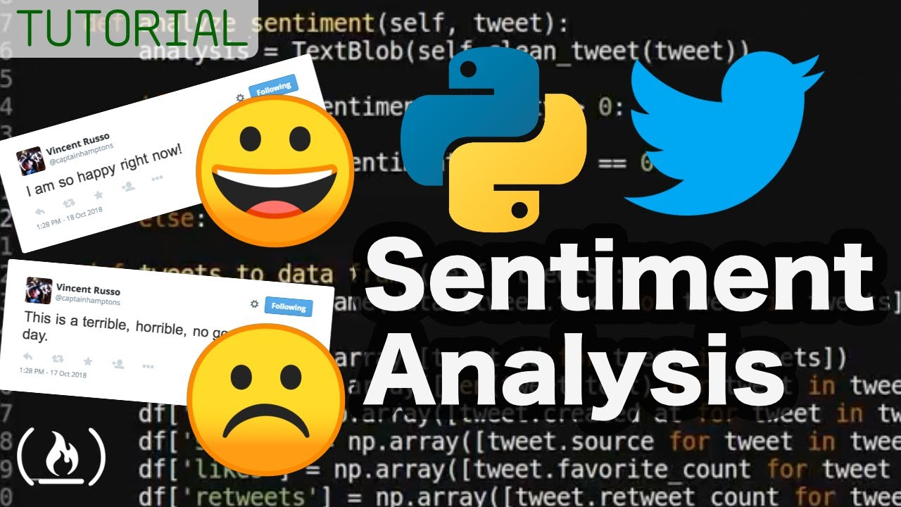 Tweet Visualization and Sentiment Analysis in Python