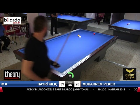 HAYRİ KILIÇ & MUHARREM PEKER Bilardo Maçı - AKSOY BİLARDO 3 BANT TURNUVASI-Çeyrek Final