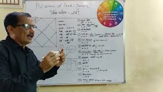 Policeman of God - Saturn by Kumar Joshi