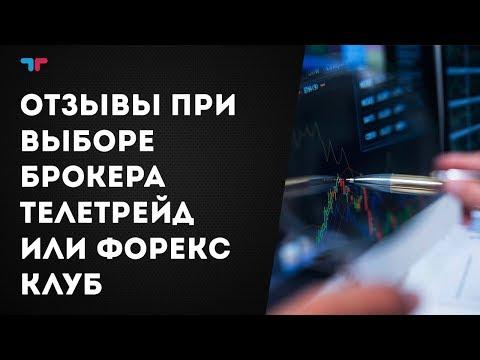 100 стратегия торговли на рынке forex