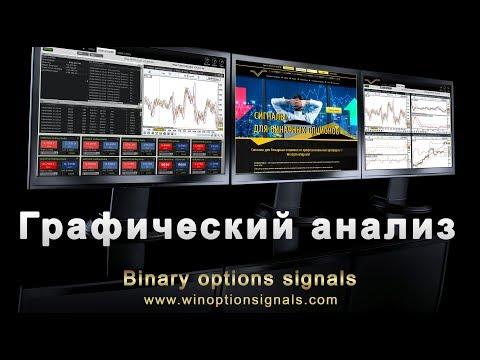 Иностранные брокеры бинарных опционов