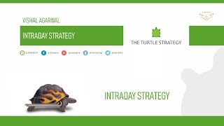 Intraday Trading Strategy 100% Working, No Indicators