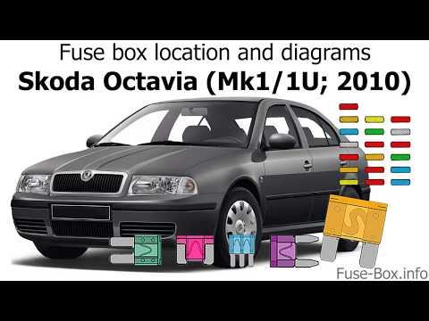 fuse box location and diagrams: skoda octavia (mk1/1u