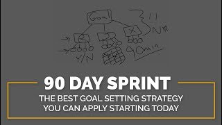 90 Day Sprint: Best Goal Setting Strategy for sales, marketing, entrepreneurs, and small businesses