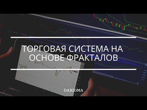 Мировой лидер на рынке бинарным опционов