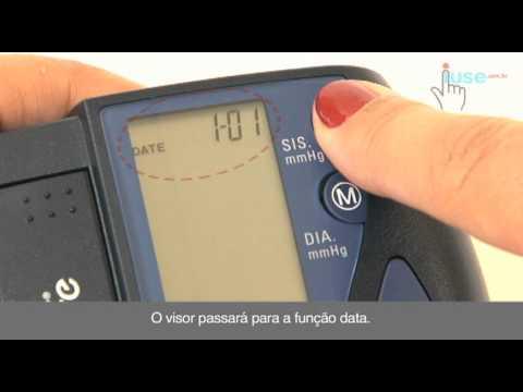 Classificação hipertensão arterial sintomática