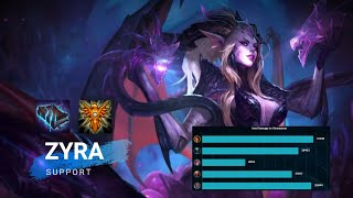 MORELLONOMICON ON ZYRA SUPPORT IS A MUST With JekLoader & Kaze Hansha