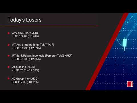 InvestorIntel's US Stock Market Update for Wednesday, Marc ... Thumbnail