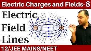 Electric Charges and Fields 08 | Electric Field 5 : Electric Field Lines IIT JEE MAINS/NEET  IMAGES, GIF, ANIMATED GIF, WALLPAPER, STICKER FOR WHATSAPP & FACEBOOK
